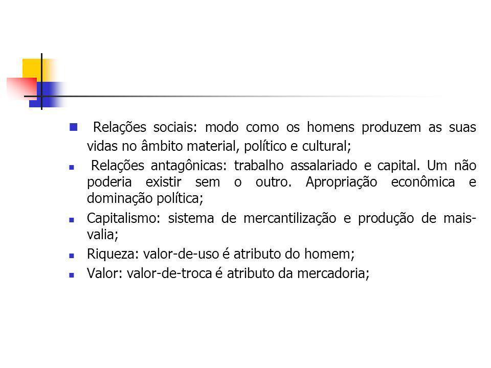 Relações sociais: modo como os homens produzem as suas vidas no âmbito material, político e cultural;