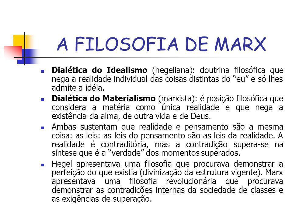 A FILOSOFIA DE MARX
