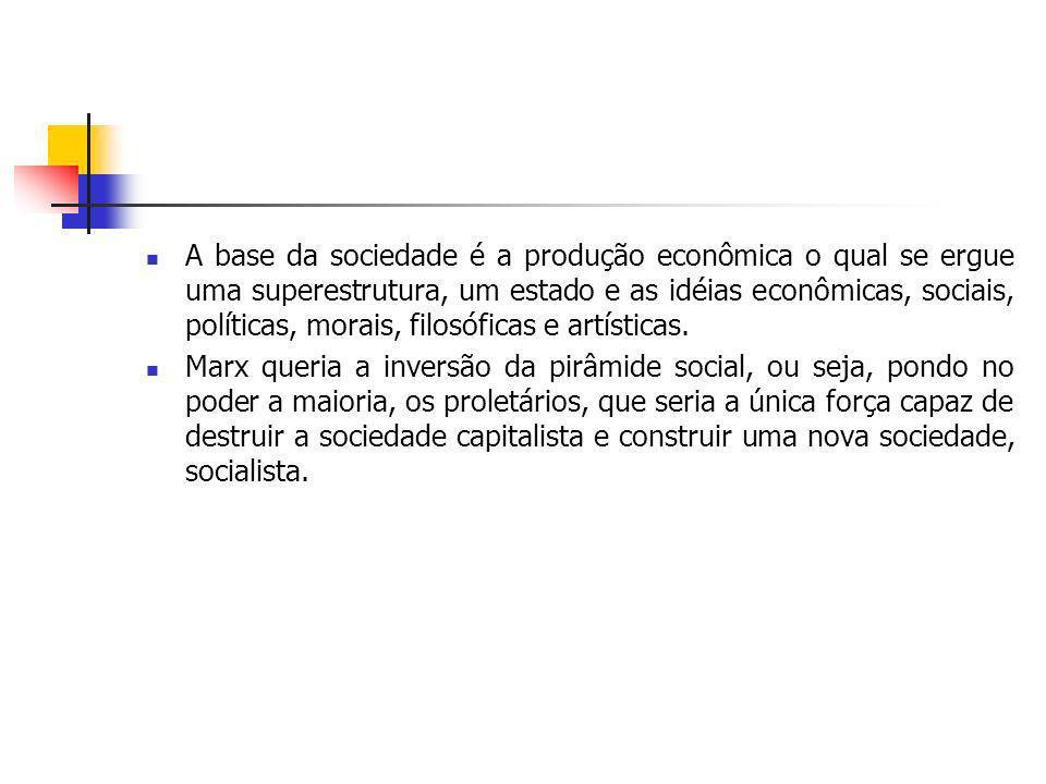 A base da sociedade é a produção econômica o qual se ergue uma superestrutura, um estado e as idéias econômicas, sociais, políticas, morais, filosóficas e artísticas.