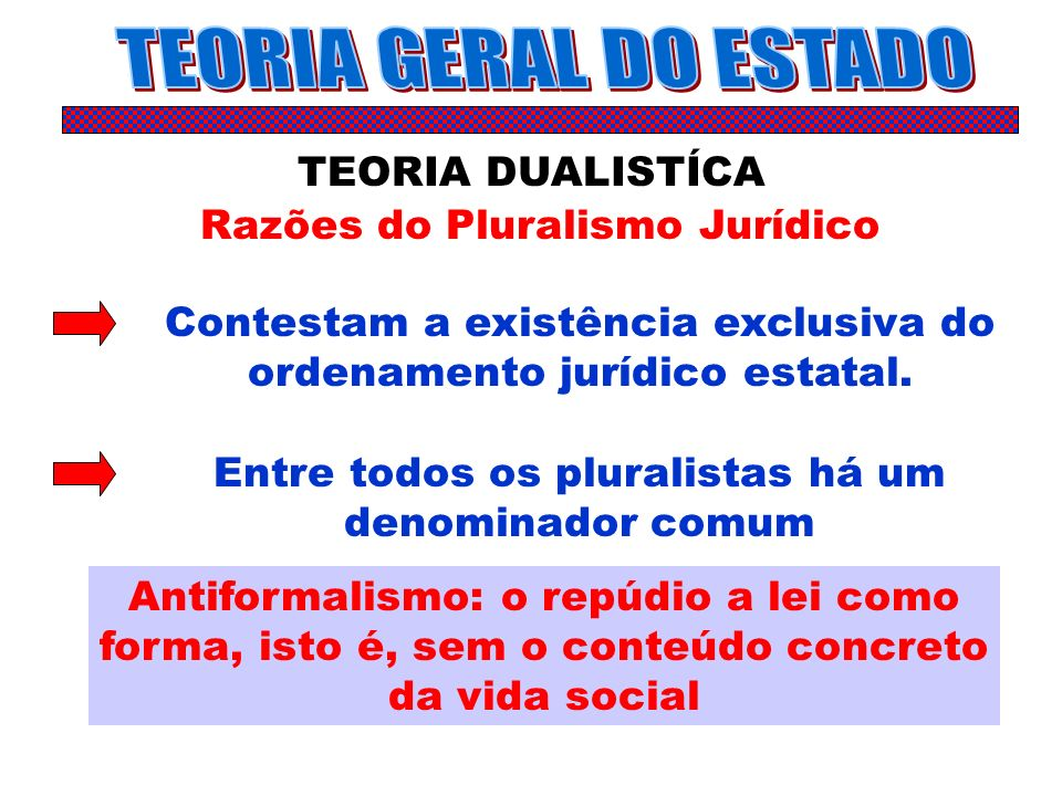 TEORIA GERAL DO ESTADO TEORIA DUALISTÍCA Razões do Pluralismo Jurídico