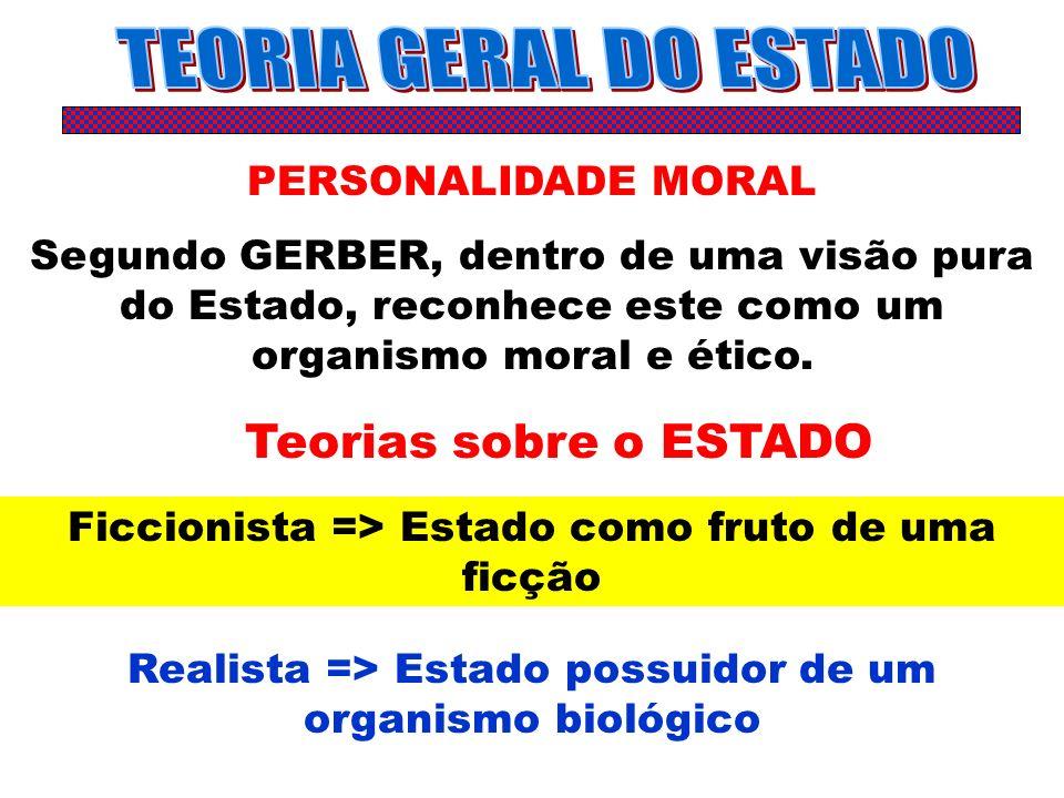 TEORIA GERAL DO ESTADO Teorias sobre o ESTADO PERSONALIDADE MORAL