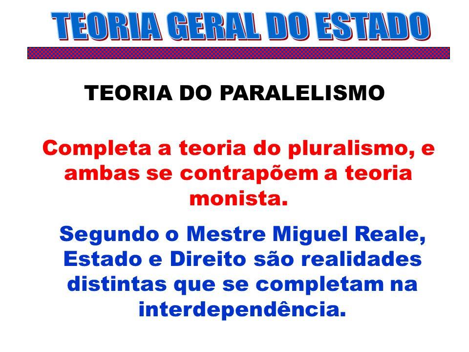 TEORIA GERAL DO ESTADO TEORIA DO PARALELISMO