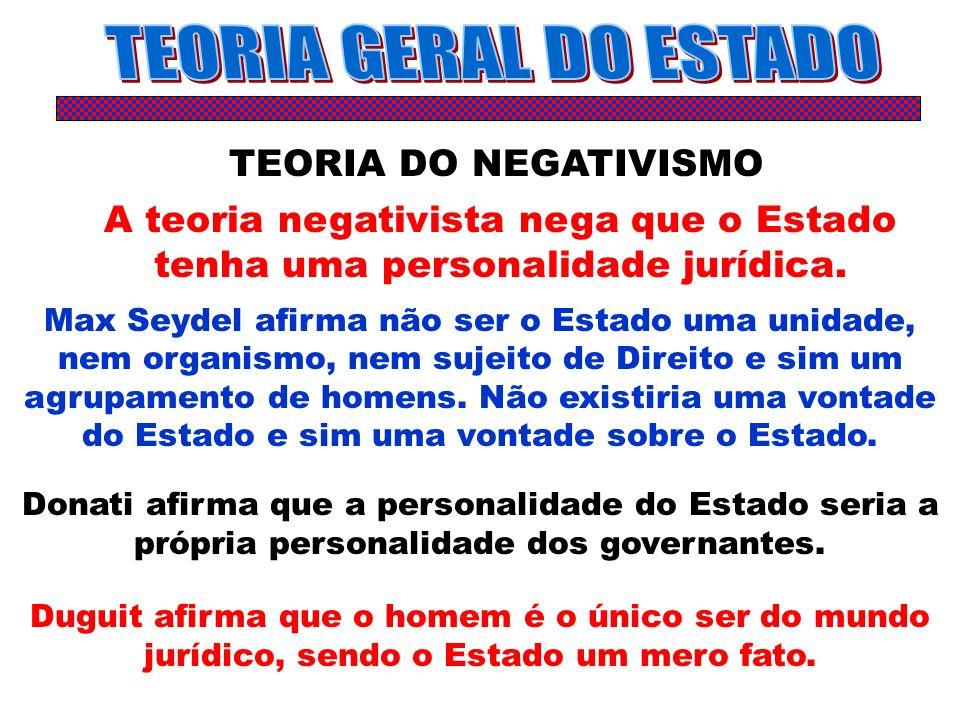 TEORIA GERAL DO ESTADO TEORIA DO NEGATIVISMO