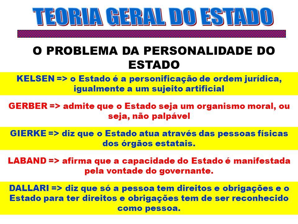 O PROBLEMA DA PERSONALIDADE DO ESTADO