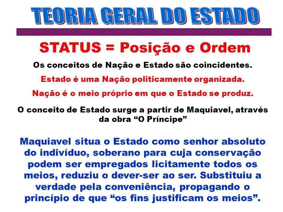 STATUS = Posição e Ordem