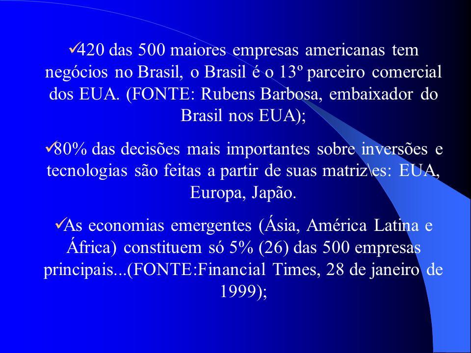 420 das 500 maiores empresas americanas tem negócios no Brasil, o Brasil é o 13º parceiro comercial dos EUA. (FONTE: Rubens Barbosa, embaixador do Brasil nos EUA);