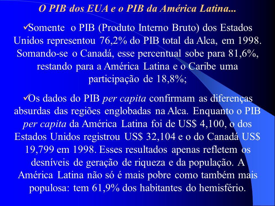 O PIB dos EUA e o PIB da América Latina...