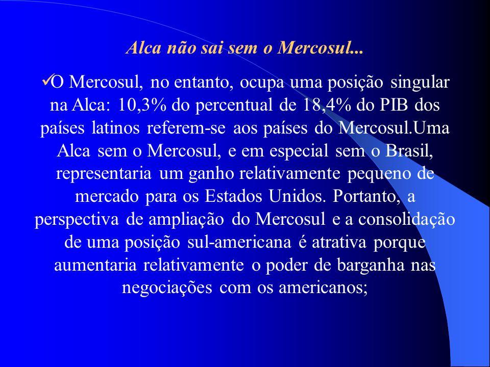 Alca não sai sem o Mercosul...