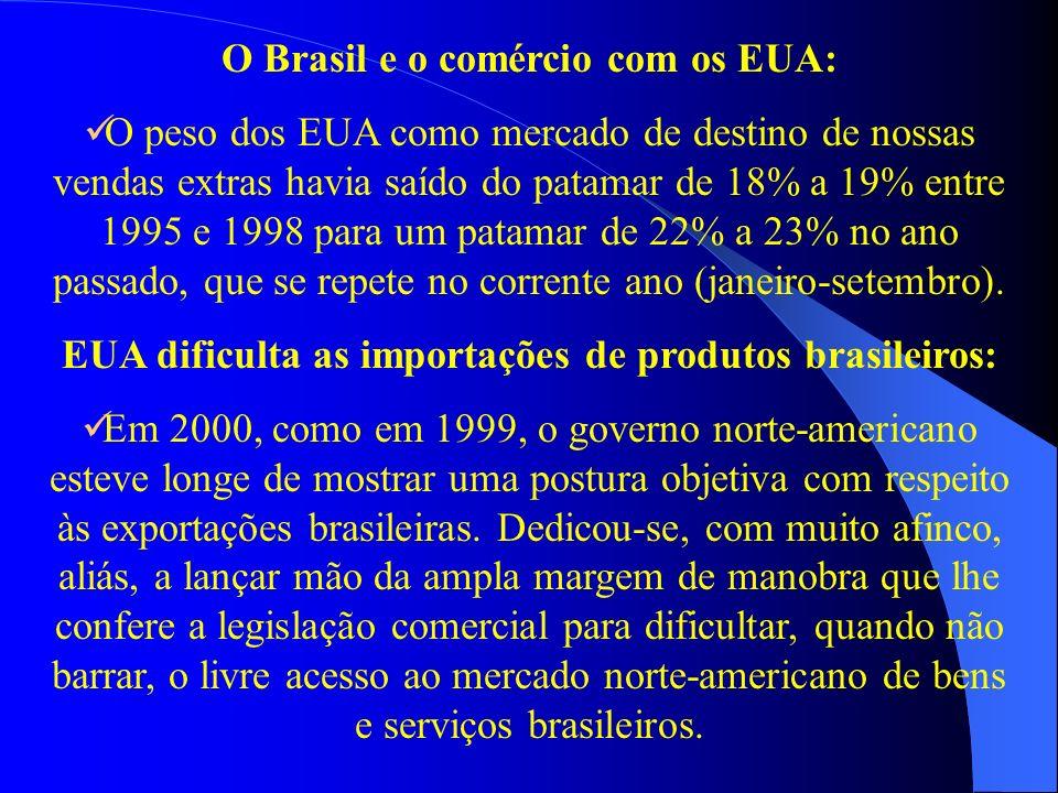 O Brasil e o comércio com os EUA:
