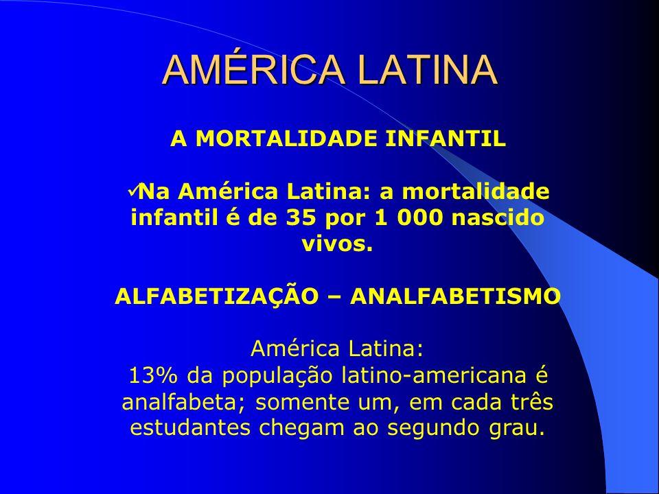 A MORTALIDADE INFANTIL ALFABETIZAÇÃO – ANALFABETISMO