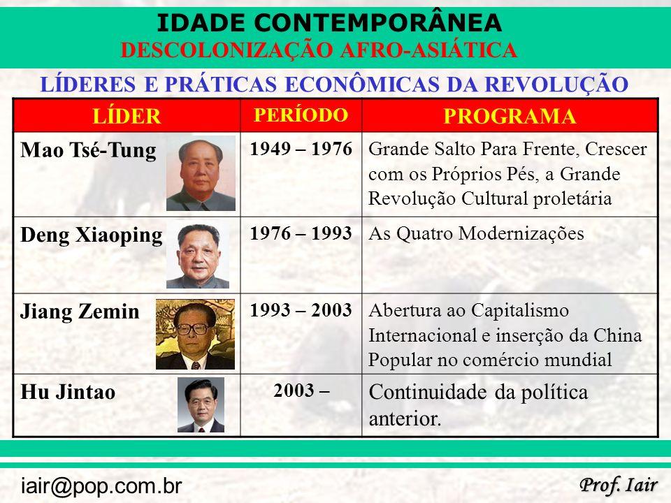 LÍDERES E PRÁTICAS ECONÔMICAS DA REVOLUÇÃO