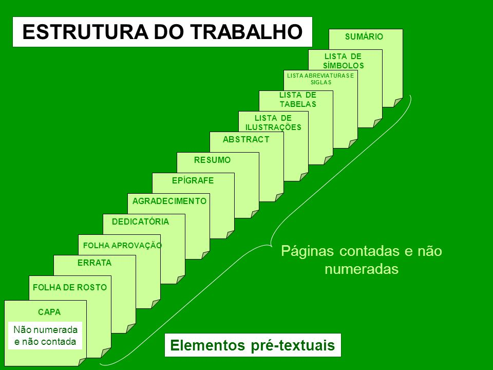 LISTA ABREVIATURAS E SIGLAS Elementos pré-textuais