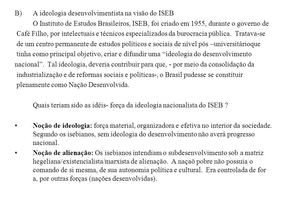 A ideologia desenvolvimentista na visão do ISEB