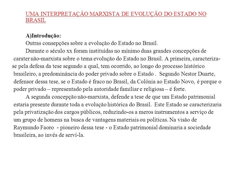 UMA INTERPRETAÇÃO MARXISTA DE EVOLUÇÃO DO ESTADO NO BRASIL