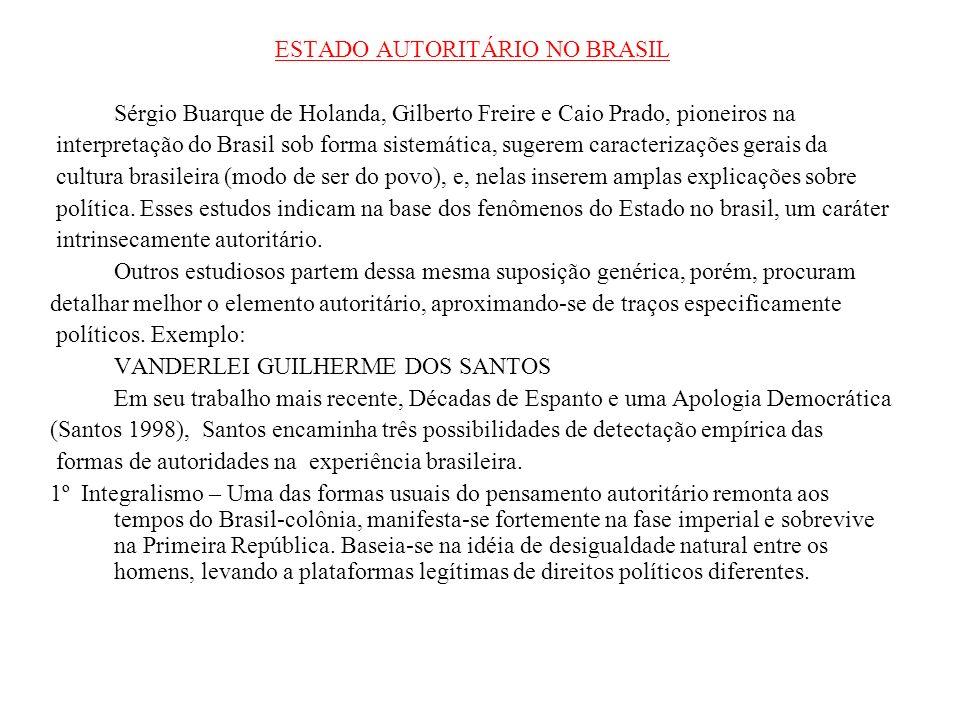 ESTADO AUTORITÁRIO NO BRASIL