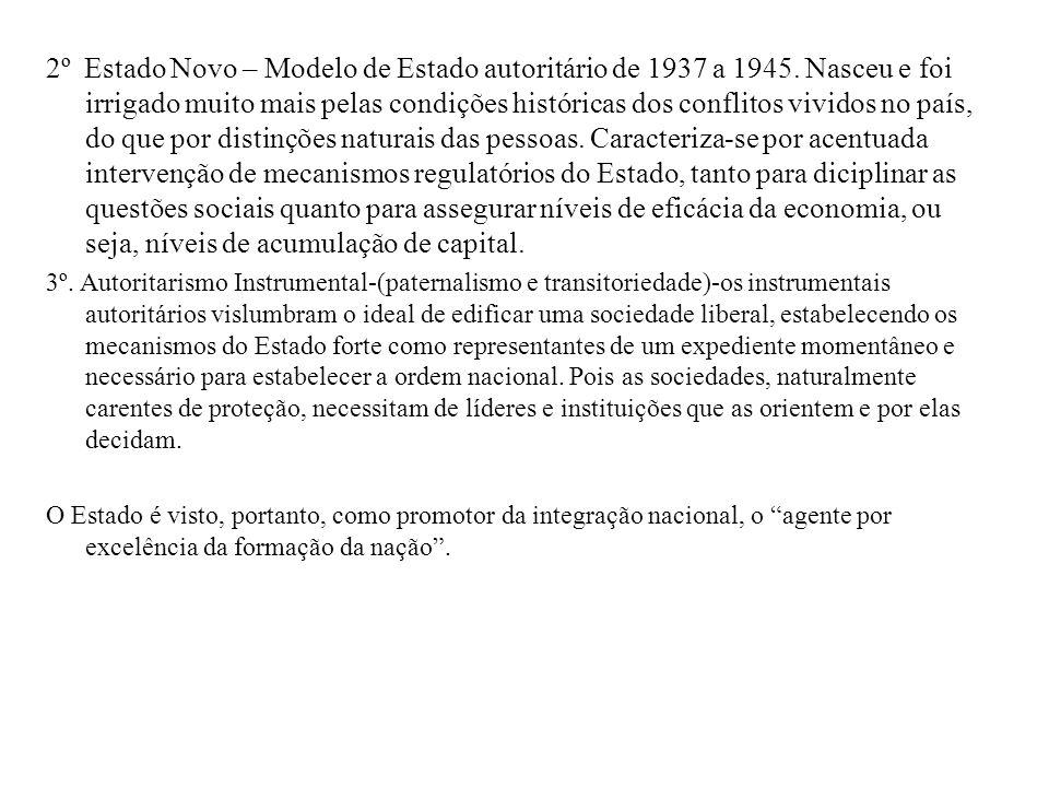 2º Estado Novo – Modelo de Estado autoritário de 1937 a 1945