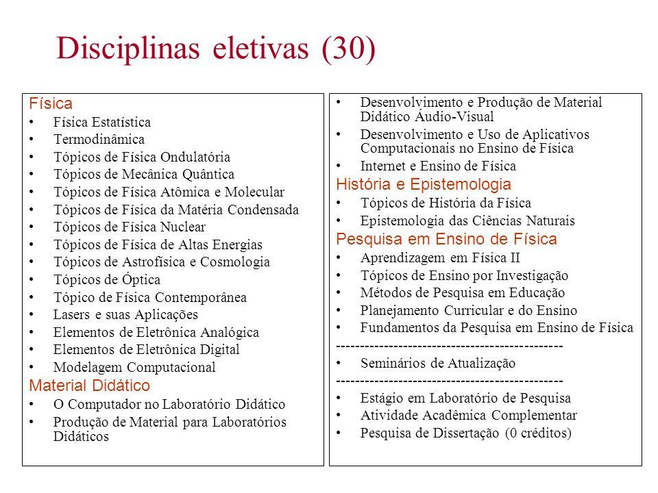 Disciplinas eletivas (30)