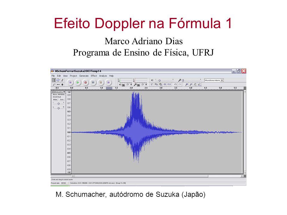 Efeito Doppler na Fórmula 1