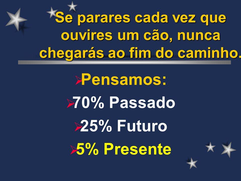 Pensamos: 70% Passado 25% Futuro 5% Presente