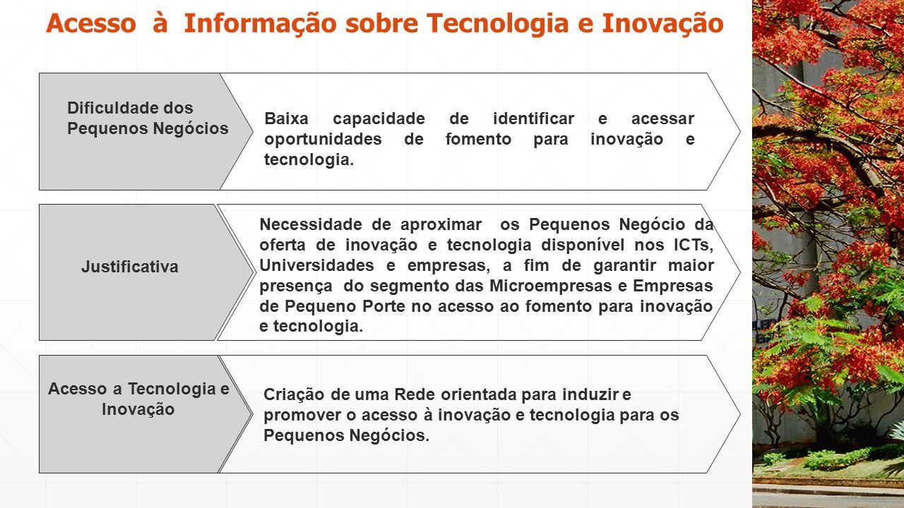 Acesso a Tecnologia e Inovação
