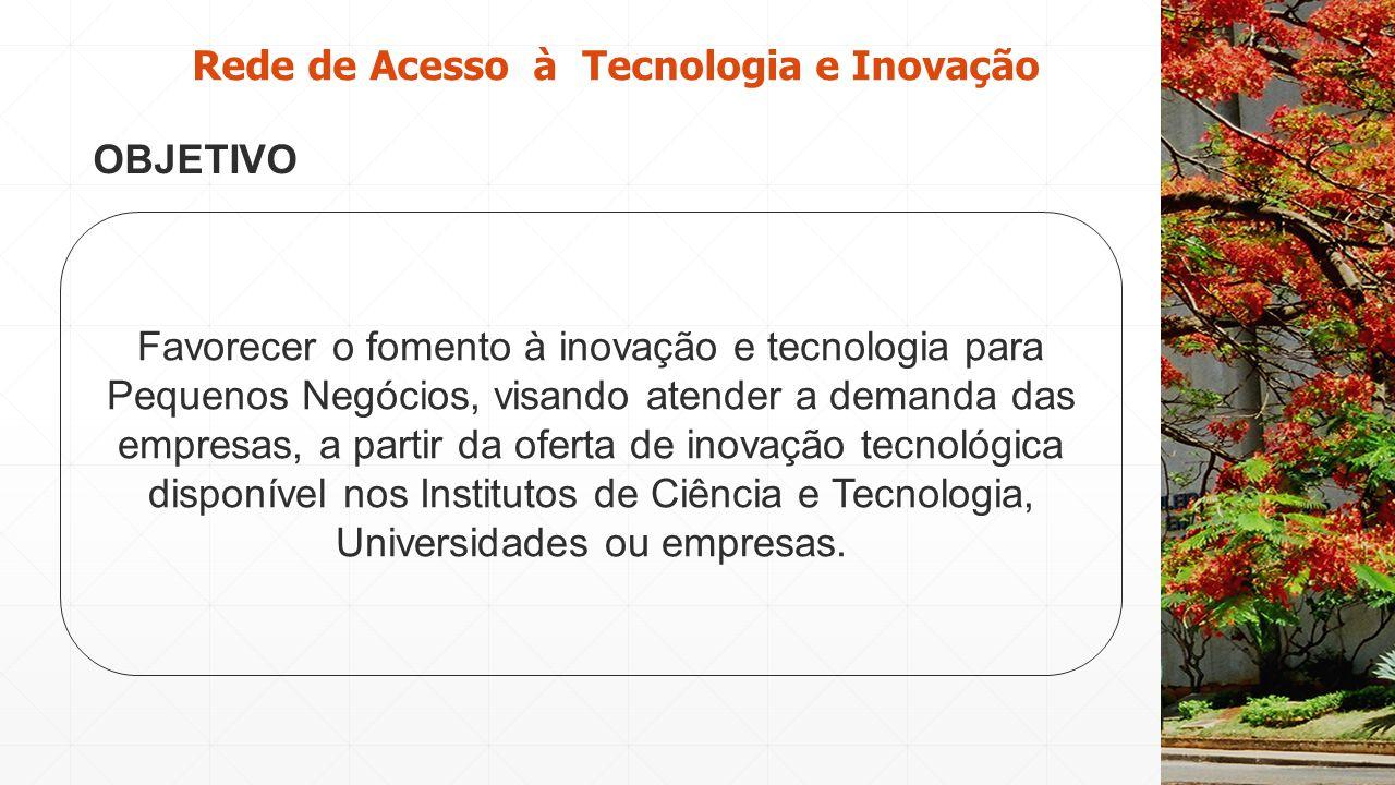 Rede de Acesso à Tecnologia e Inovação