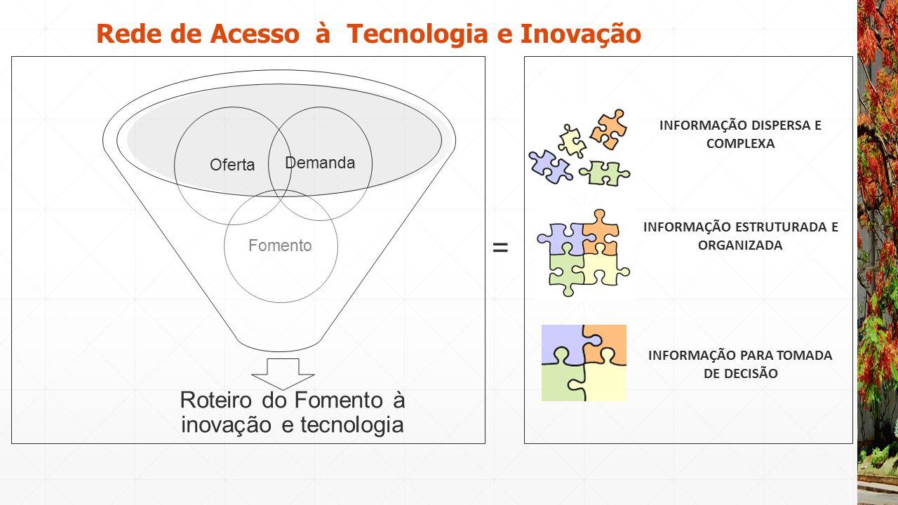 = Rede de Acesso à Tecnologia e Inovação