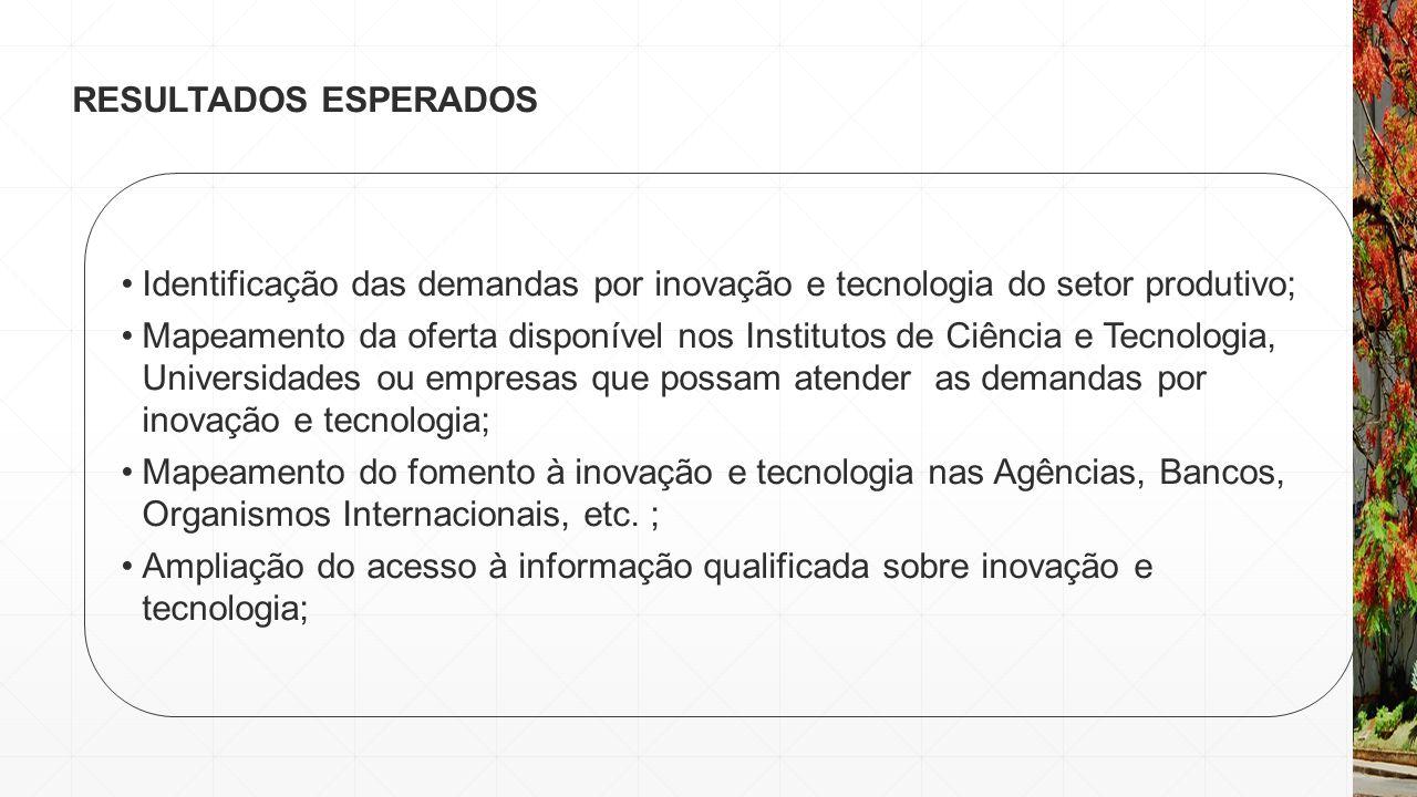 RESULTADOS ESPERADOS Identificação das demandas por inovação e tecnologia do setor produtivo;