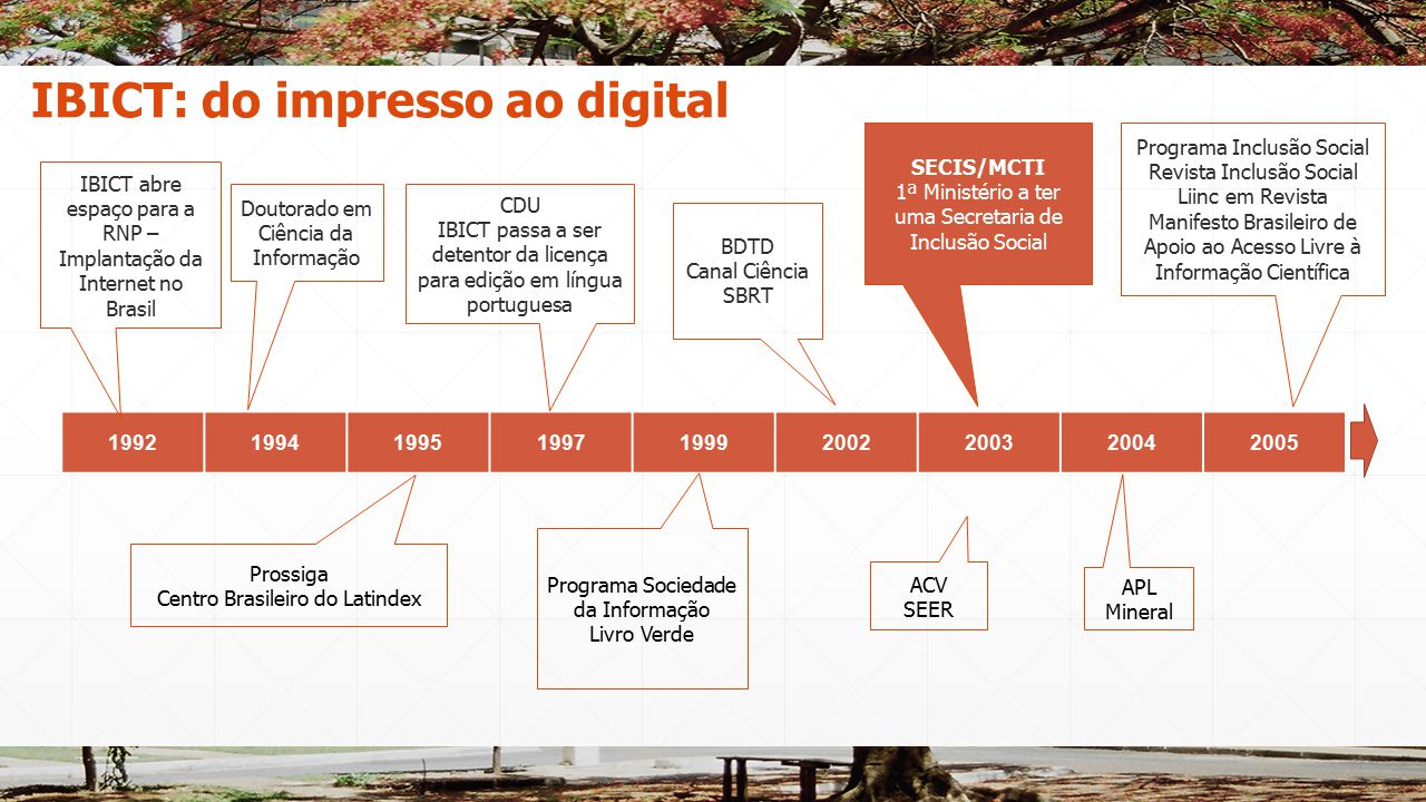 IBICT: do impresso ao digital