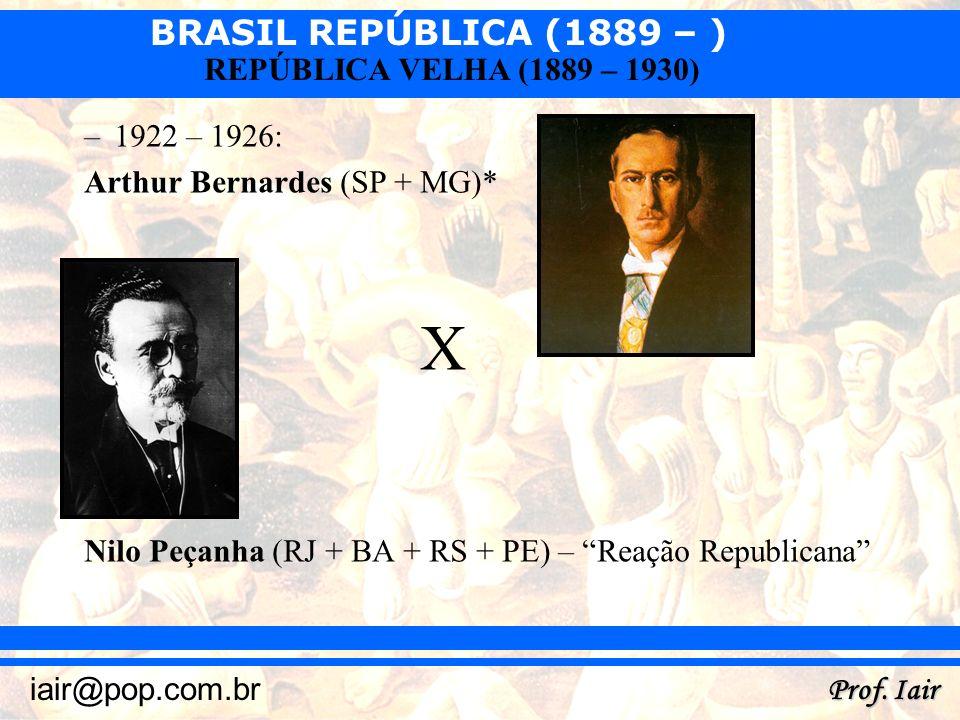 1922 – 1926: Arthur Bernardes (SP + MG)* X Nilo Peçanha (RJ + BA + RS + PE) – Reação Republicana