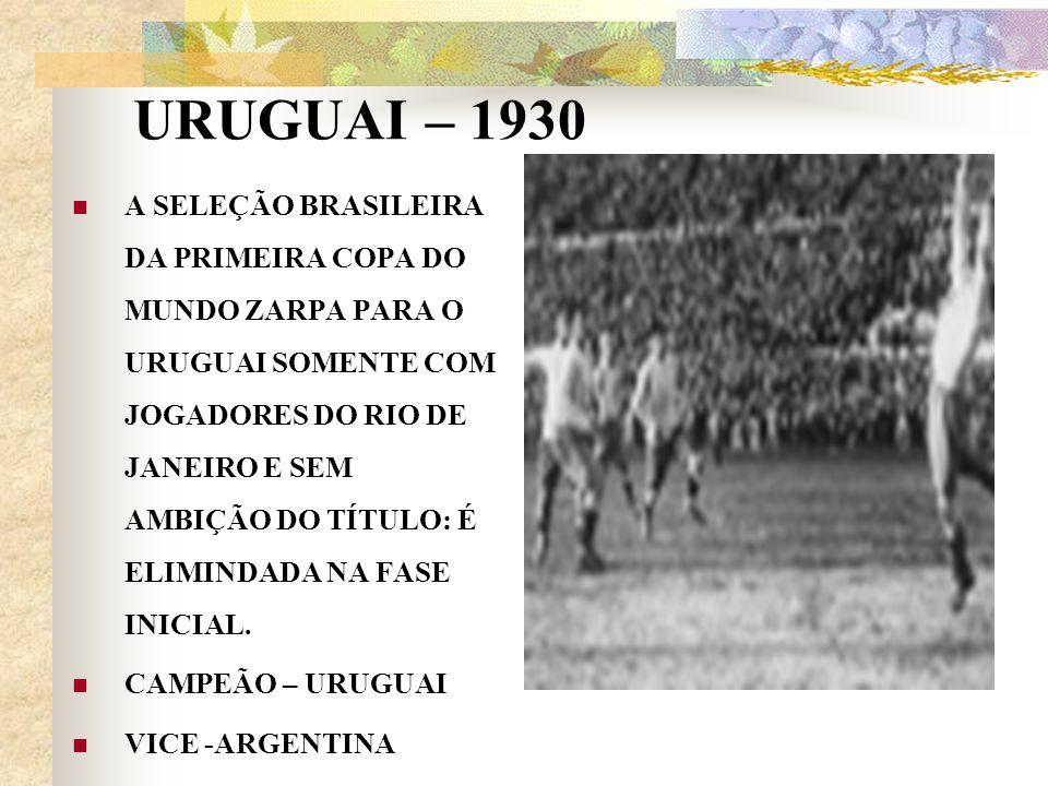 URUGUAI – 1930