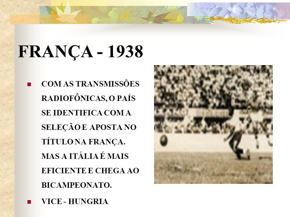 FRANÇA - 1938