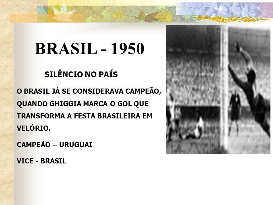 BRASIL - 1950 SILÊNCIO NO PAÍS