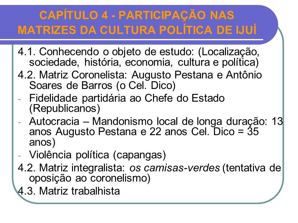 CAPÍTULO 4 - PARTICIPAÇÃO NAS MATRIZES DA CULTURA POLÍTICA DE IJUÍ