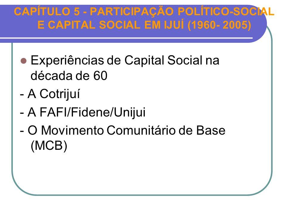 Experiências de Capital Social na década de 60 - A Cotrijuí