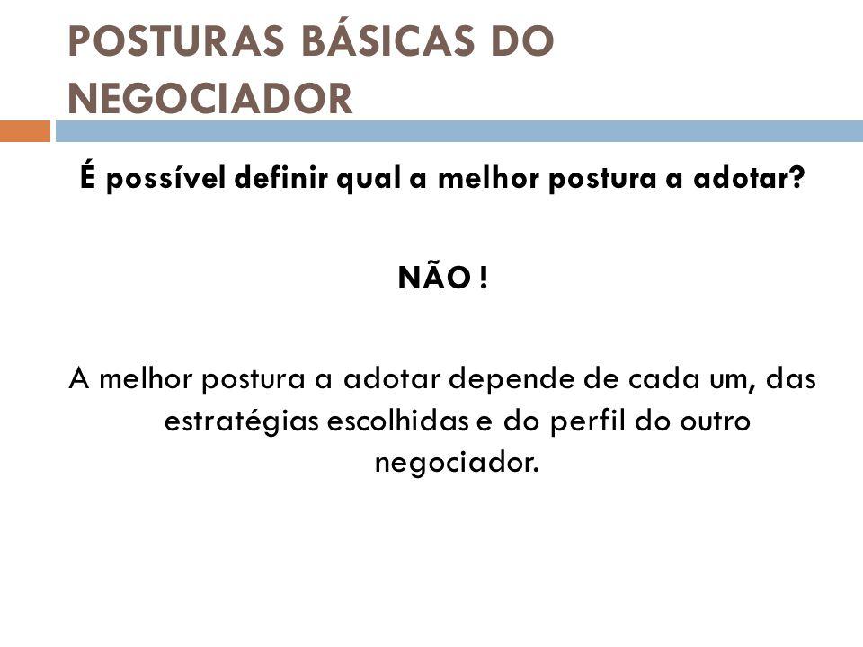 POSTURAS BÁSICAS DO NEGOCIADOR