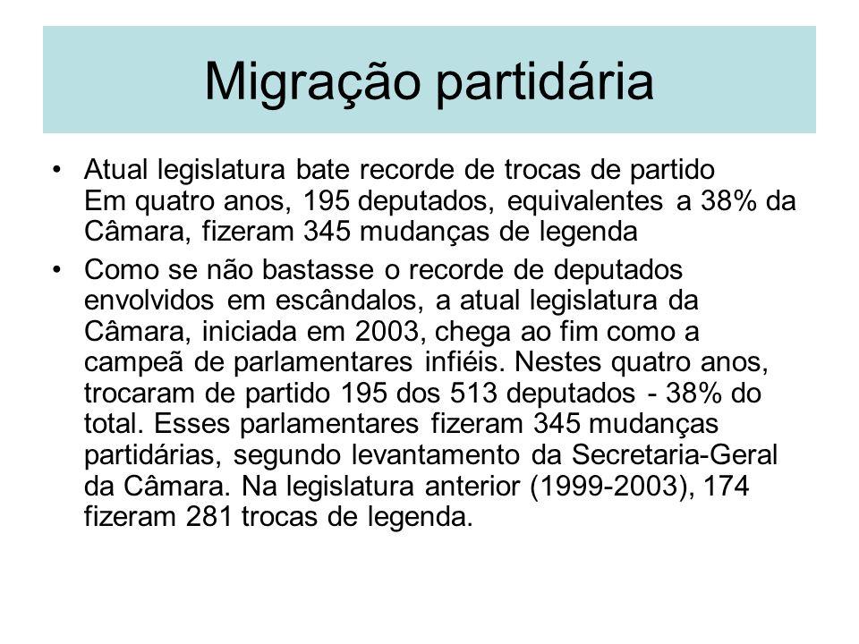 Migração partidária