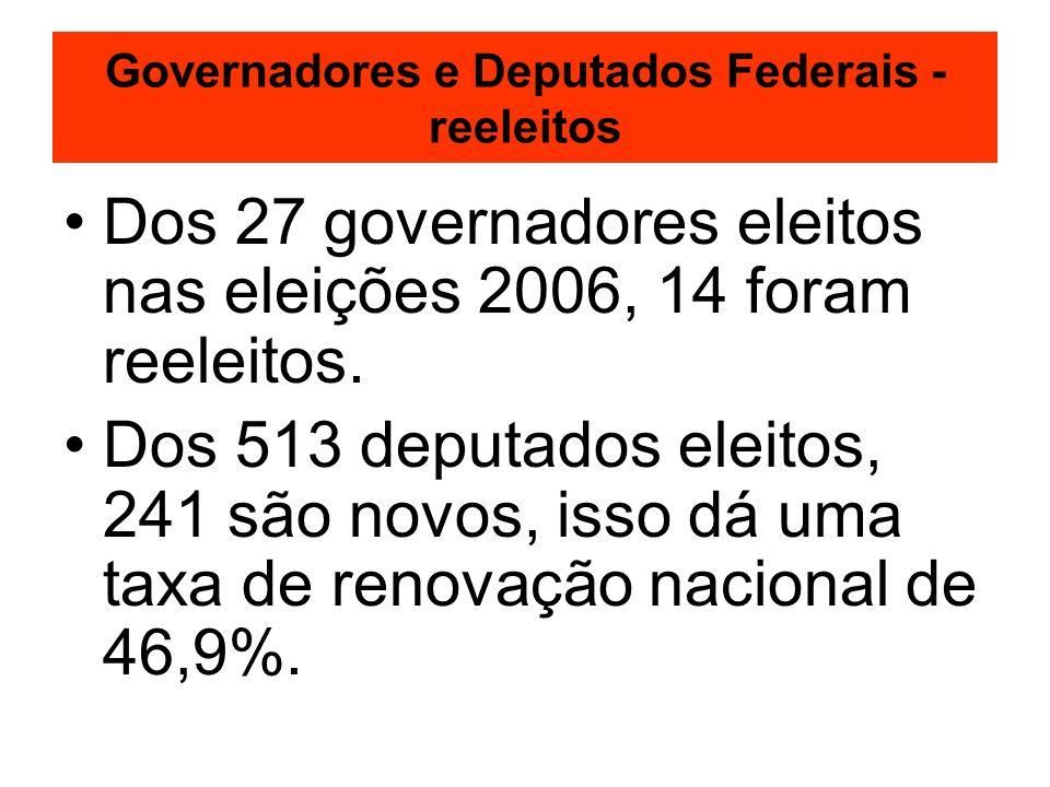 Governadores e Deputados Federais - reeleitos