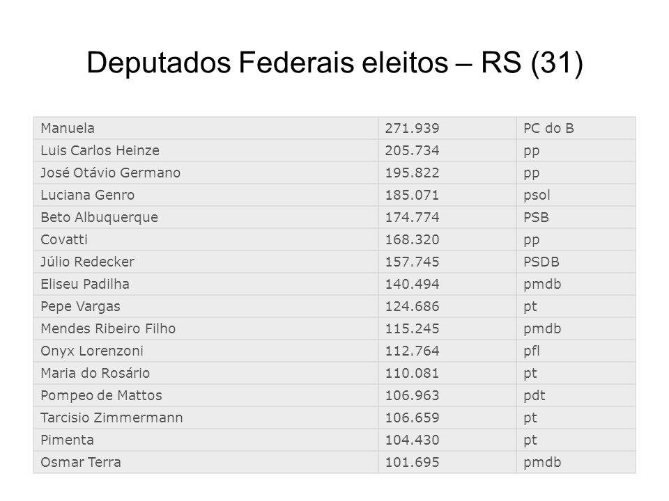 Deputados Federais eleitos – RS (31)