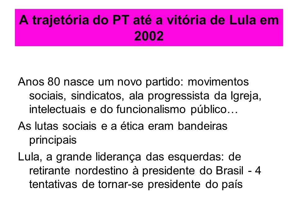 A trajetória do PT até a vitória de Lula em 2002