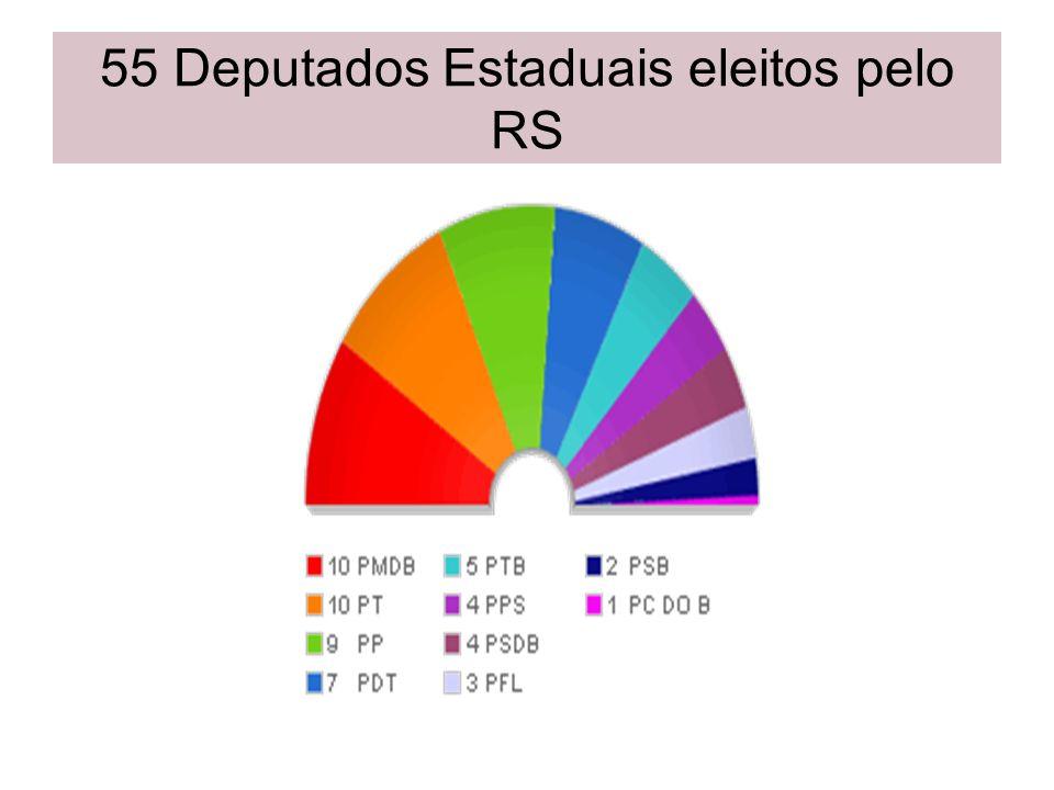 55 Deputados Estaduais eleitos pelo RS