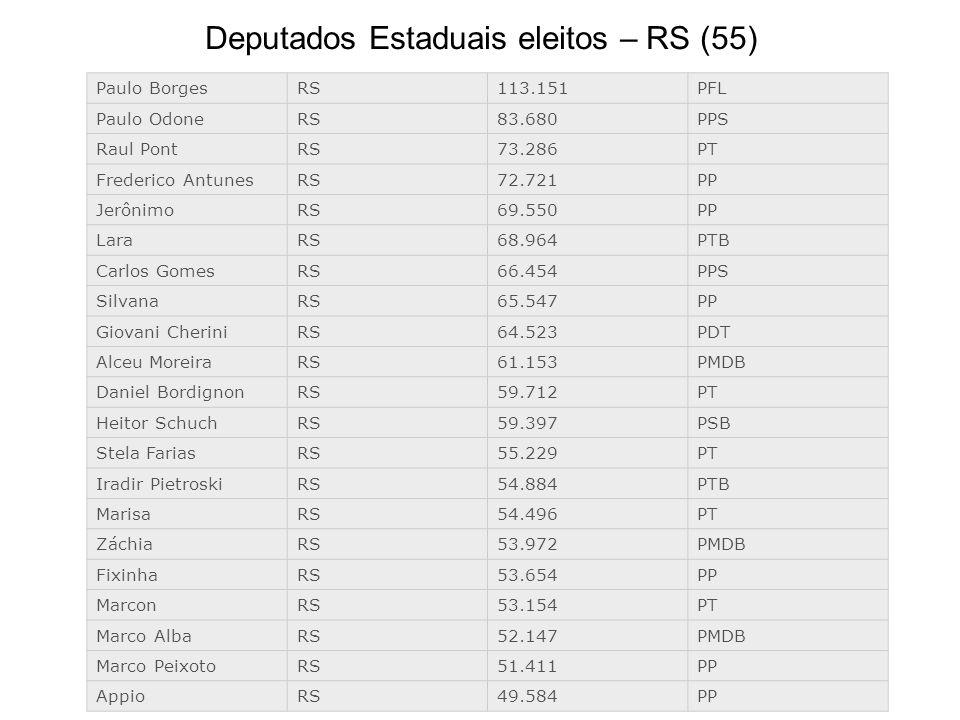 Deputados Estaduais eleitos – RS (55)