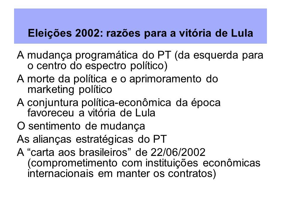 Eleições 2002: razões para a vitória de Lula