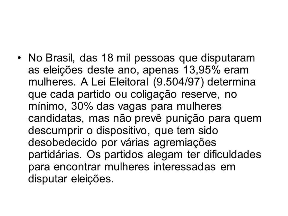 No Brasil, das 18 mil pessoas que disputaram as eleições deste ano, apenas 13,95% eram mulheres.
