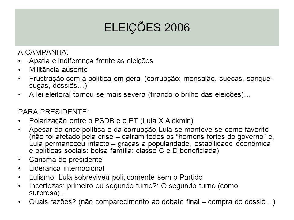 ELEIÇÕES 2006 A CAMPANHA: Apatia e indiferença frente às eleições