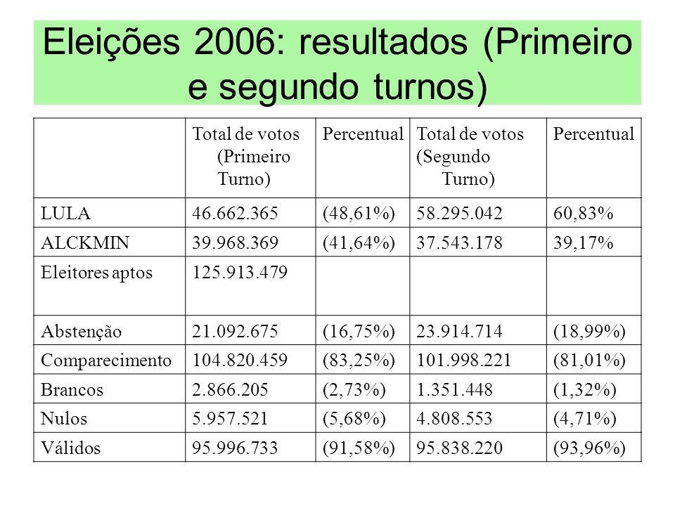 Eleições 2006: resultados (Primeiro e segundo turnos)