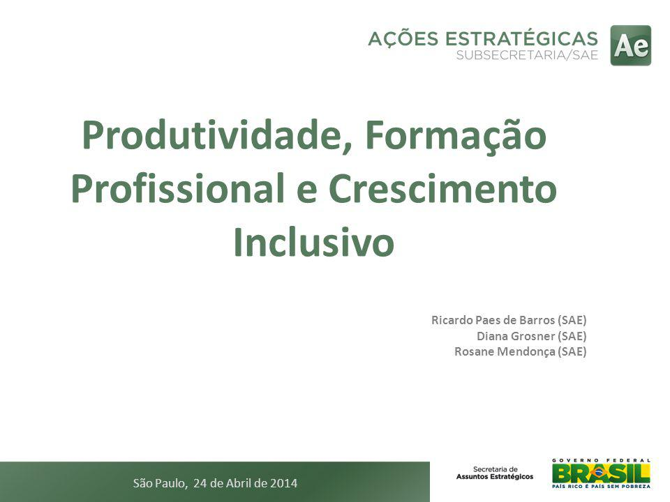 Produtividade, Formação Profissional e Crescimento Inclusivo