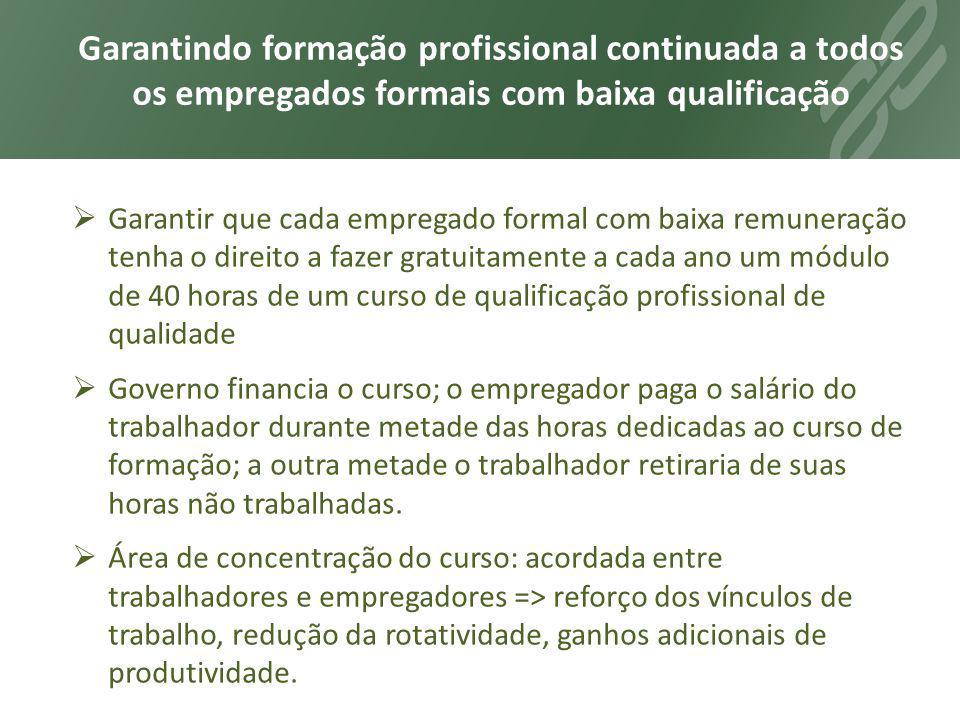 Garantindo formação profissional continuada a todos os empregados formais com baixa qualificação