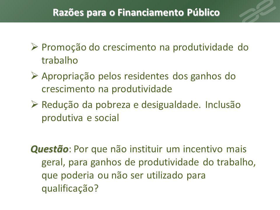 Razões para o Financiamento Público