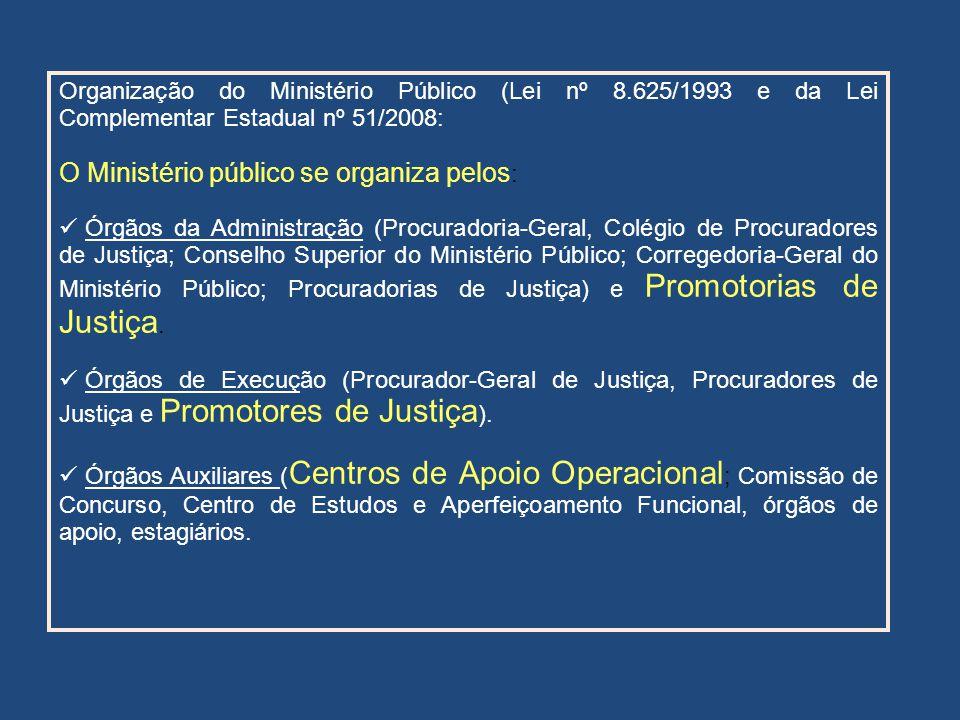O Ministério público se organiza pelos: