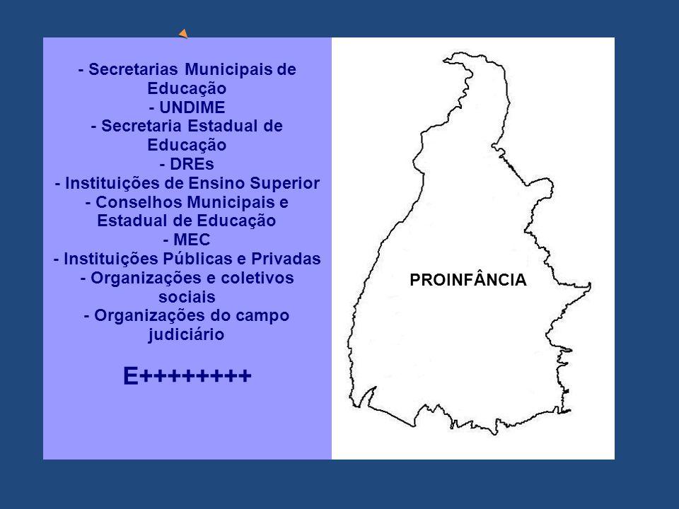 E++++++++ - Secretarias Municipais de Educação - UNDIME